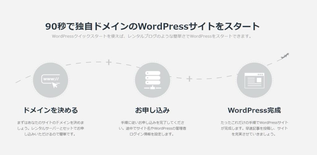 ドメイン取得・管理が同一サービスでできて瞬時にWordPressブログが始められるWordPressクイックスタートがある